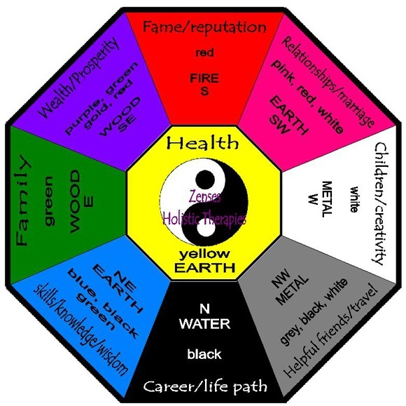 Health tips feng shui tips for health wealth for Feng shui for health