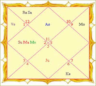 Shree Shyam Jyotish Kendra