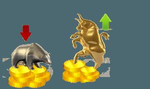 Stock Report With Raj Yoga & Dhan Yoga